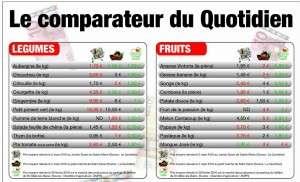 comparateur_quotidien_0703