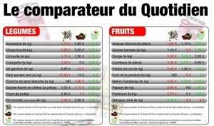 comparateur_quotidien_2902
